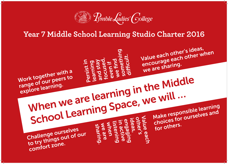 Year 7 Middle School Learning Studio Charter 2016
